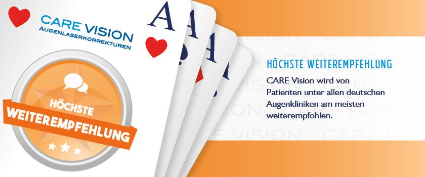 """CARE Vision Sieger in der Kategorie Augenlaser-Kliniken """"Höchste Weiterempfehlung"""""""