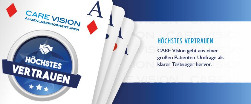 CARE Vision genießt höchstes Patientenvertrauen